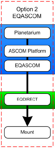 EQMOD EQASCOM Options 2