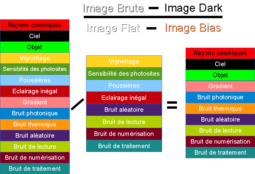 Image Prétraitement final